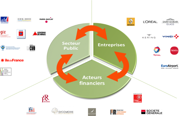 secteurs_intervention